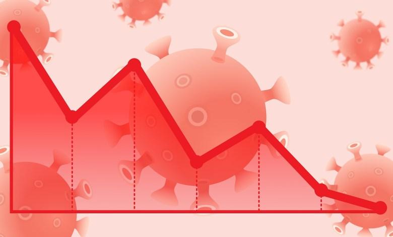 WHO, pandemija, krivulja