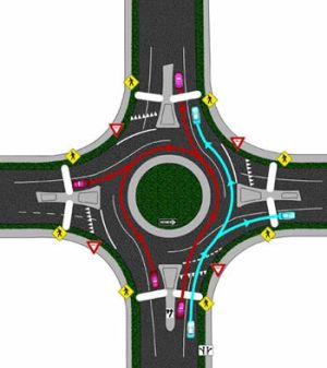 Roundabouts in Minnesota