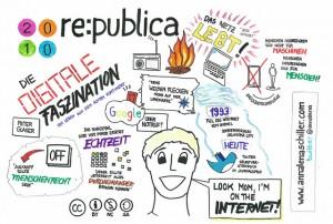 Die digitale Faszination - Vom Leben auf dem achten Kontinent (Peter Glaser @ re:publica 2010)