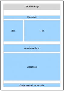 Frame für gedruckte Bildungsmaterialien