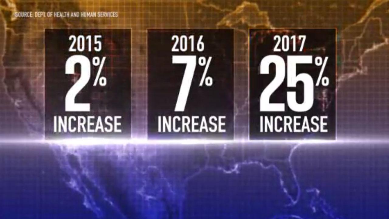 rising Obamacare premiums24782968-159532