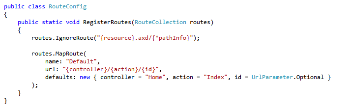 ASP NET MVC Routing Explained with Example • Dot Net For All