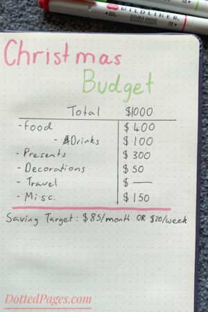 Christmas Planning in your Bullet Journal- Budgeting