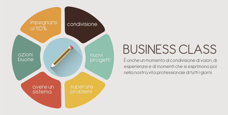 Business Class 2016 - Il Blog del Dottor MIC