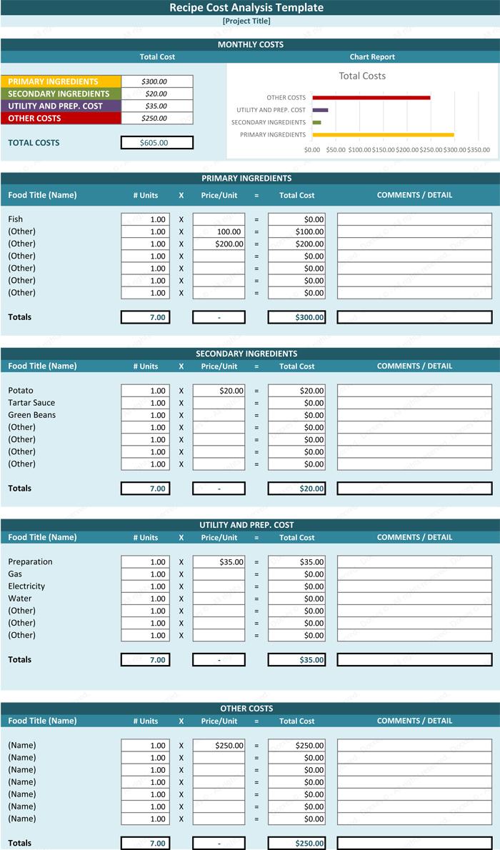 Recipe Cost Analysis Template