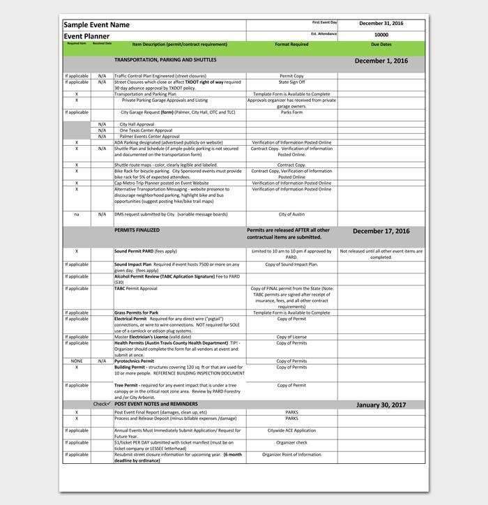 Post Event Checklist