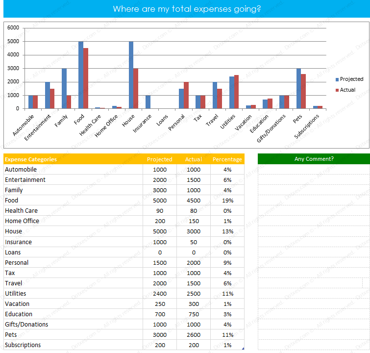 home budget template for excel dotxes