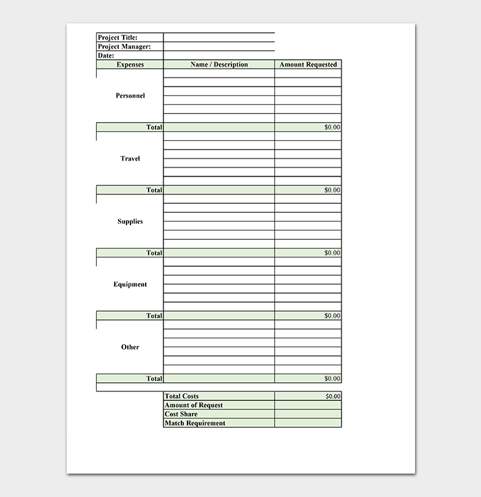 Project Budget Timeline Template