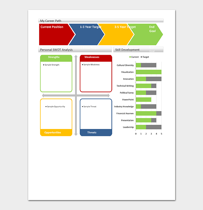 career timeline template 7 free for word pdf dotxes