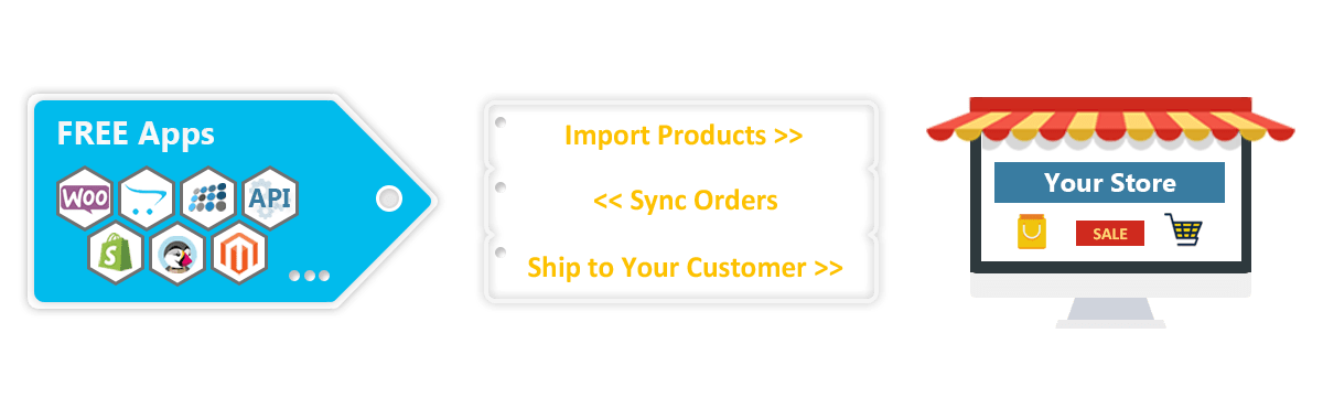 DouBridge – Best Platform for Dropshipping Business