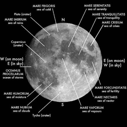 Image of the moon with the names of its key features shown. Image courtesy of NASA and Wikipedia.