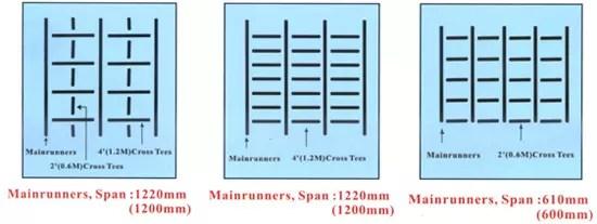 ceiling suspension grid t 24 standard