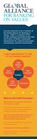 pinterest-CSR-GABV
