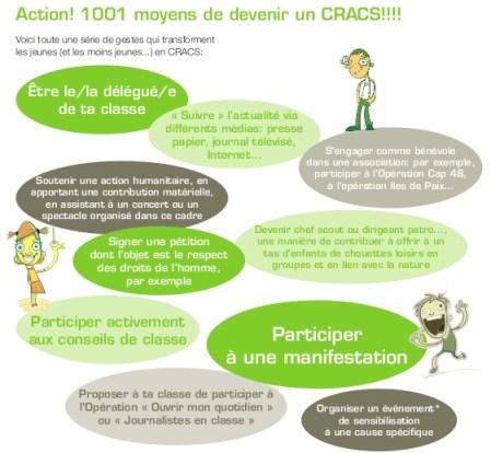 1001 moyens de devenir un CRACS!!!!