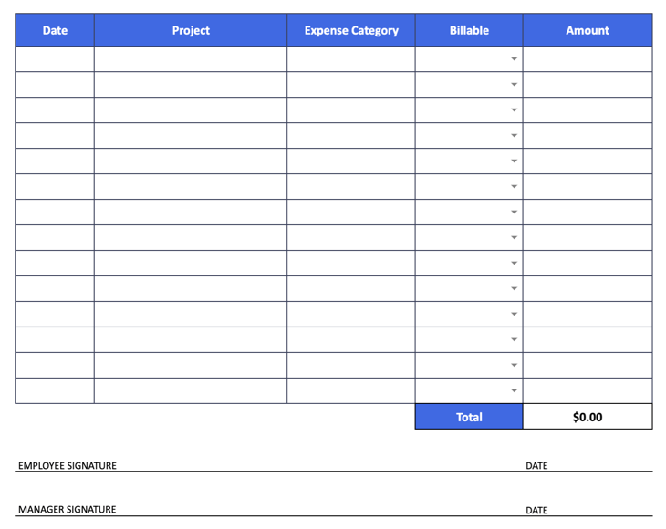 It works a bit differently. Throw Away The Paper Download Free Google Sheets Expense Report Templates Dovico Blog