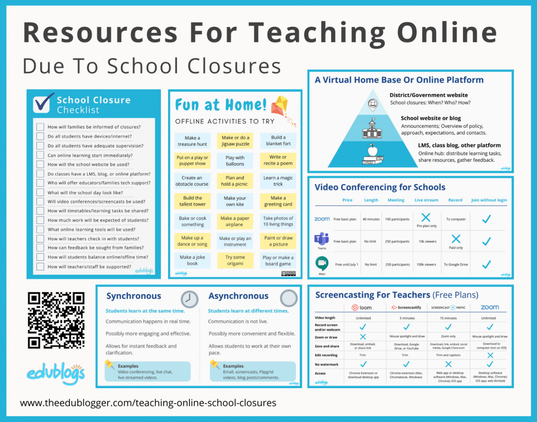 Stephen S Web Resources For Teaching Online Due To