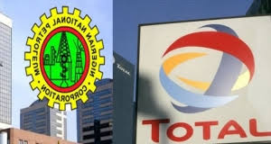 NNPC/Total Scholarship Past Questions