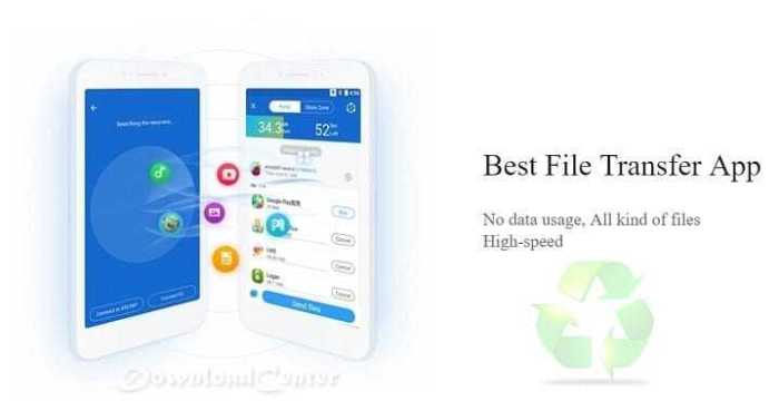 Download SHAREit Share Files Between Different Devices Free