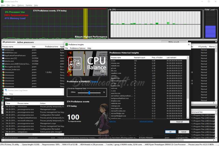 Télécharger Process Lasso - Optimisez CPU de Votre Windows