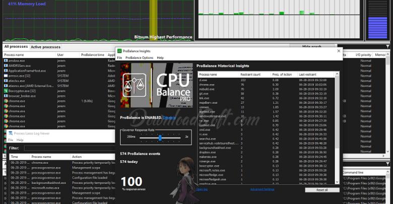 Photo of تحميل Process Lasso لتحسين وحدة المعالجة المركزية (CPU)