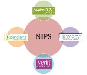 Non Invasive Prenatal Screening NIPS Brands