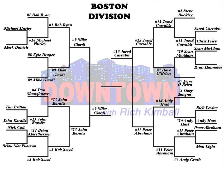 Boston Bracket