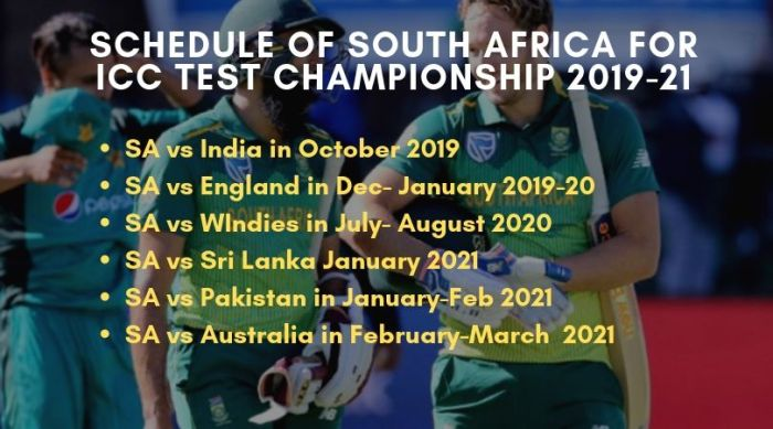 ICC Test Championship Schedule of South Africa