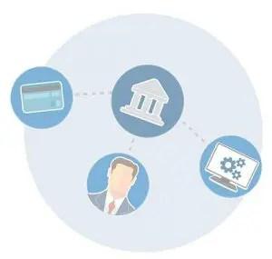 HSA Banking relationships
