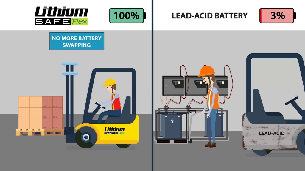 Batterie Litio Carrelli Elevatori