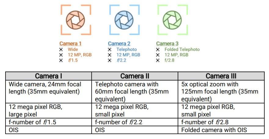 Resultado de imagen para zoom 25x corephotonics
