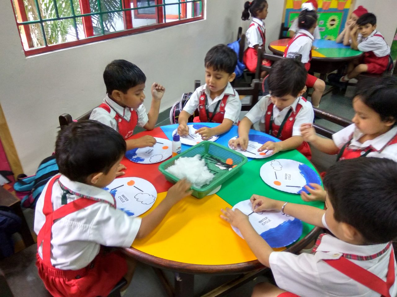 Class Nursery Activity Water Cycle