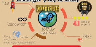 Totally Free VPN Modded – Discount 100% OFF