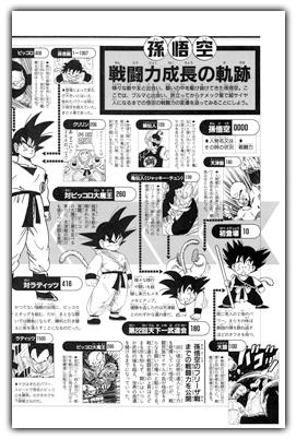 battle-power-in-dragon-ball-daizenshu-7-daijiten-1