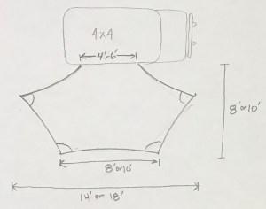 Naga diagram