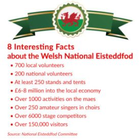 Wales Eisteddfod Facts