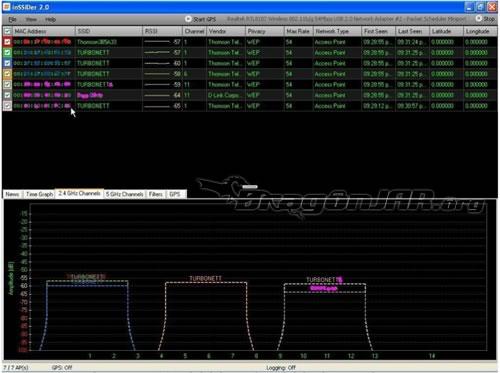 Thomson 4 Vulnerabilidad en Routers Thomson a Fondo