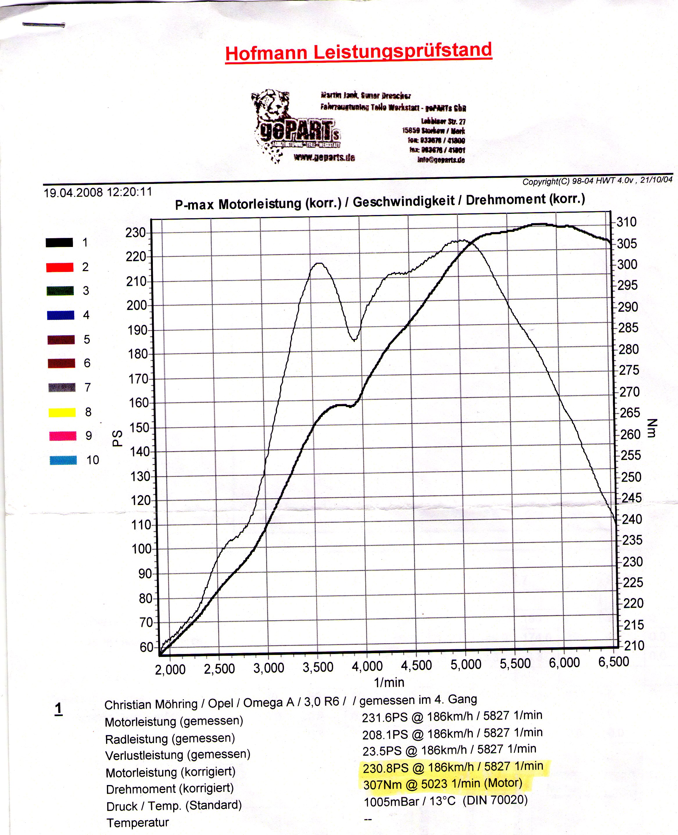 Opel Omega Omega 24v 1 4 Mile Drag Racing