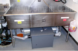 Installing And Maintaining Grease Traps