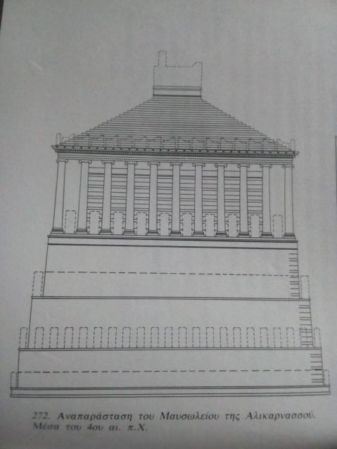 Ελληνιστική Αρχιτεκτονική