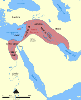 Γόνιμη Ημισέληνος και Γεωργική Επανάσταση