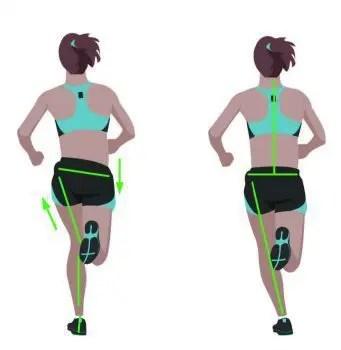 Overponation During Running - El Paso Chiropractor