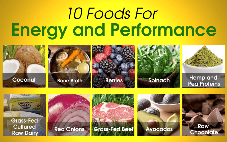 blog picture of various foods that says ten foods for energy and performance
