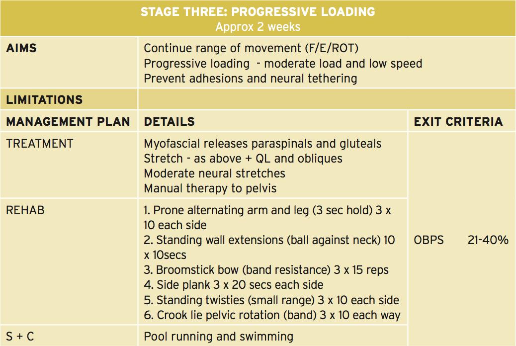 etapa tres
