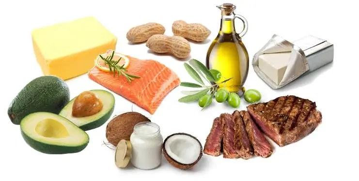 Что такое кетогенная диета? | El Paso Chiropractor