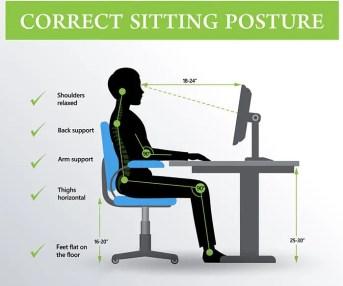 ergonomia prawidłowej pozycji siedzącej