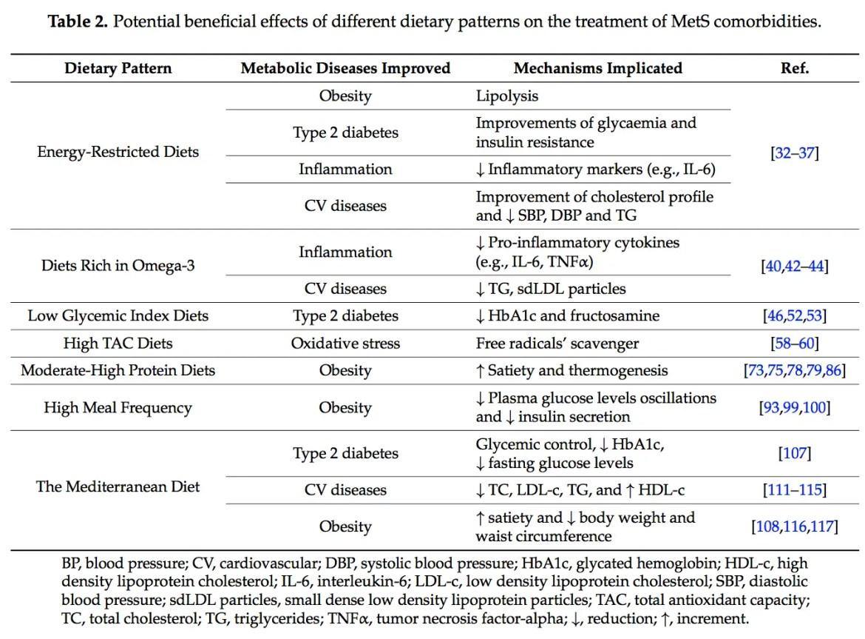 kesimpulan penyakit obesidad y diabetes