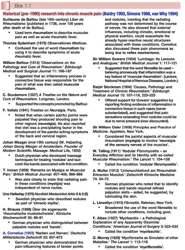 история фибромиалгии