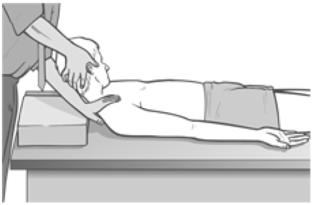 Figure 4 36 MET Test A and Treatment Position for Levator Scapula on the Right Side