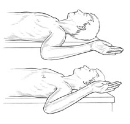 Figure 4 39 A and B Assessment and MET Self Treatment Position for Subscapularis