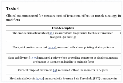 Table 1 Clinical Outcomes Used for Measurement of Treatment Effect